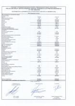 Ισολογισμός – Ατομικές χρηματοοικονομικές καταστάσεις -(Χρηματοοικονομικά στοιχεία σε κόστος κτήσης)- PRO ACTIONS GROUP  ΙΔΙΩΤΙΚΗ ΕΠΙΧΕΙΡΗΣΗ ΠΑΡΟΧΗΣ ΥΠΗΡΕΣΙΩΝ ΚΑΙ ΣΥΣΤΗΜΑΤΩΝ ΑΣΦΑΛΕΙΑΣ Α.Ε. -  ΙΣΟΛΟΓΙΣΜΟΣ ΤΗΣ 31ης ΔΕΚΕΜΒΡΙΟΥ 2016 4η ΕΤΑΙΡΙΚΗ ΧΡΗΣΗ