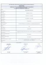 ΠΡΟΣΑΡΤΗΜΑ-PRO ACTIONS GROUP  ΙΔΙΩΤΙΚΗ ΕΠΙΧΕΙΡΗΣΗ ΠΑΡΟΧΗΣ ΥΠΗΡΕΣΙΩΝ ΚΑΙ ΣΥΣΤΗΜΑΤΩΝ ΑΣΦΑΛΕΙΑΣ Α.Ε.-Σύμφωνα με τα Ε.Λ.Π. Προσάρτημα (πολύ μικρών επιχειρήσεων)